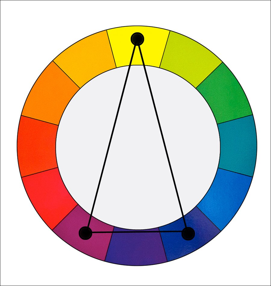 Color Theory For Web Designers How To Choose The Right