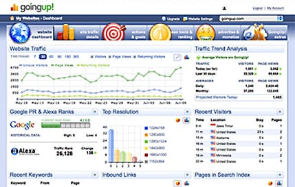 Best Free Website Analytics Tools - Web Design Ledger