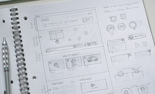 drafting tips for creative wireframe sketches. Black Bedroom Furniture Sets. Home Design Ideas